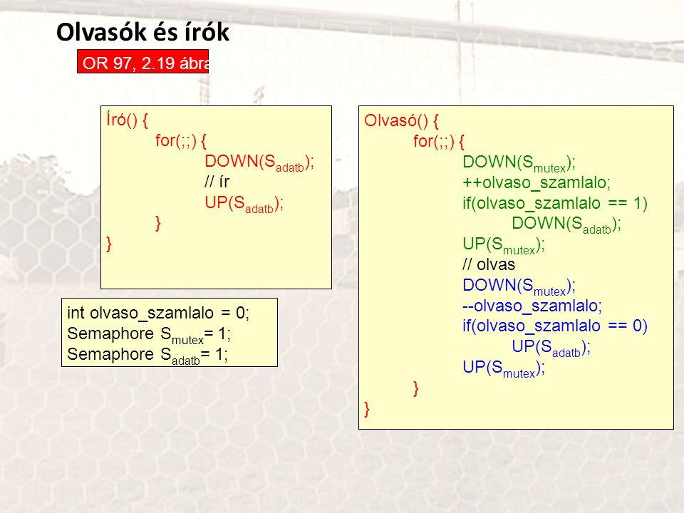 int olvaso_szamlalo = 0; Semaphore S mutex = 1; Semaphore S adatb = 1; OR 97, 2.19 ábra Író() { for(;;) { DOWN(S adatb ); // ír UP(S adatb ); } Olvasó() { for(;;) { DOWN(S mutex ); ++olvaso_szamlalo; if(olvaso_szamlalo == 1) DOWN(S adatb ); UP(S mutex ); // olvas DOWN(S mutex ); --olvaso_szamlalo; if(olvaso_szamlalo == 0) UP(S adatb ); UP(S mutex ); } Olvasók és írók