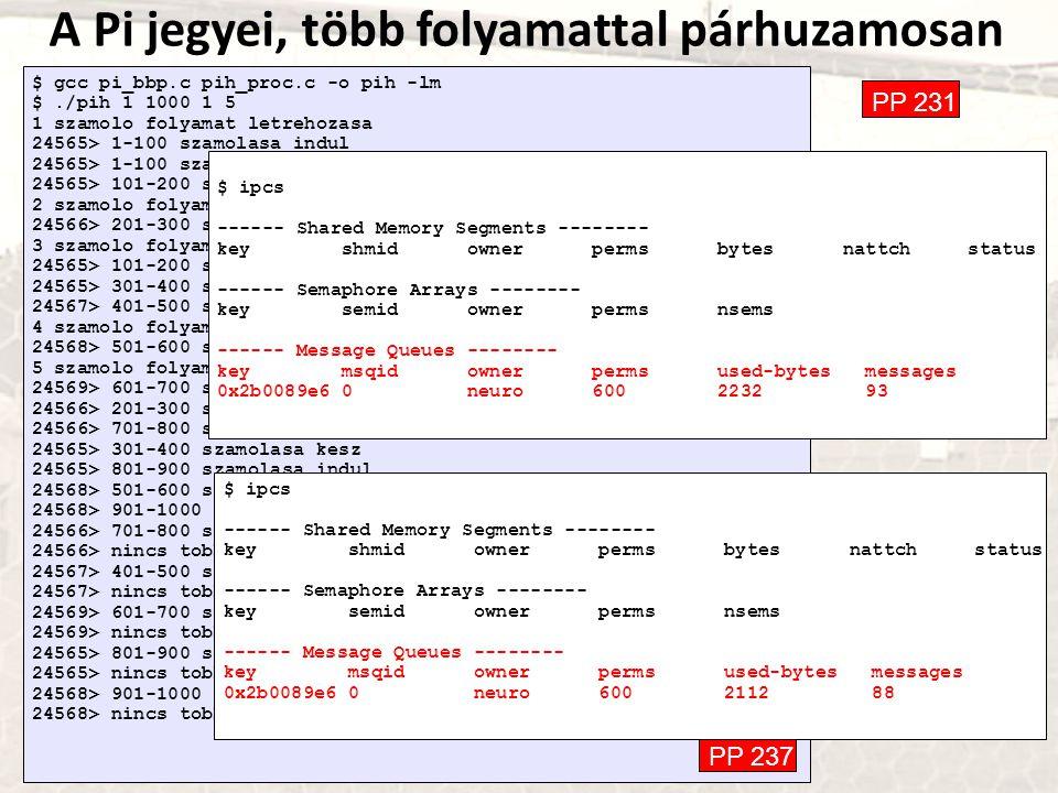 PP 231 A Pi jegyei, több folyamattal párhuzamosan $ gcc pi_bbp.c pih_proc.c -o pih -lm $./pih 1 1000 1 5 1 szamolo folyamat letrehozasa 24565> 1-100 szamolasa indul 24565> 1-100 szamolasa kesz 24565> 101-200 szamolasa indul 2 szamolo folyamat letrehozasa 24566> 201-300 szamolasa indul 3 szamolo folyamat letrehozasa 24565> 101-200 szamolasa kesz 24565> 301-400 szamolasa indul 24567> 401-500 szamolasa indul 4 szamolo folyamat letrehozasa 24568> 501-600 szamolasa indul 5 szamolo folyamat letrehozasa 24569> 601-700 szamolasa indul 24566> 201-300 szamolasa kesz 24566> 701-800 szamolasa indul 24565> 301-400 szamolasa kesz 24565> 801-900 szamolasa indul 24568> 501-600 szamolasa kesz 24568> 901-1000 szamolasa indul 24566> 701-800 szamolasa kesz 24566> nincs tobb reszfeladat, kilepek.