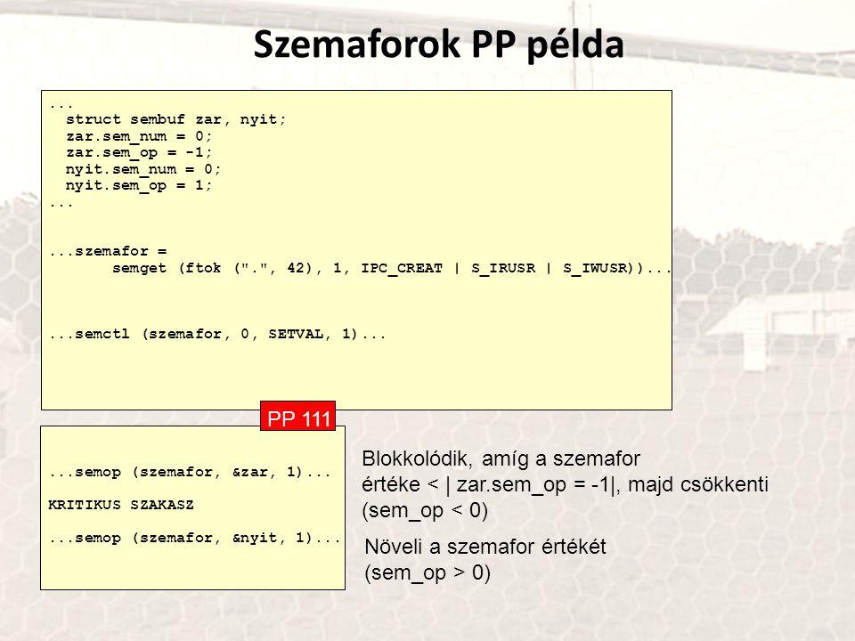 Szemaforok PP példa... struct sembuf zar, nyit; zar.sem_num = 0; zar.sem_op = -1; nyit.sem_num = 0; nyit.sem_op = 1;......szemafor = semget (ftok (