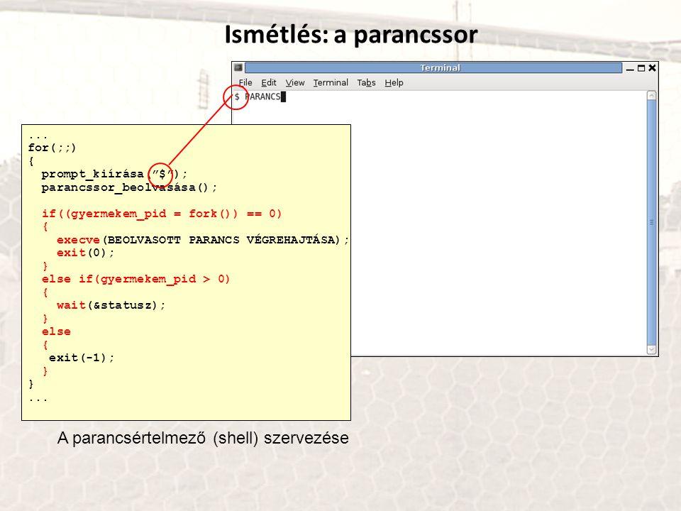 """Ismétlés: a parancssor... for(;;) { prompt_kiírása(""""$""""); parancssor_beolvasása(); if((gyermekem_pid = fork()) == 0) { execve(BEOLVASOTT PARANCS VÉGREH"""