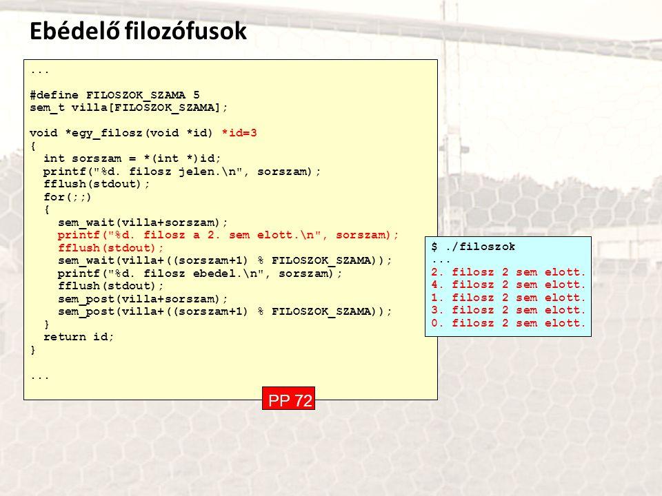 Osztott memória PP példa fork() Szülő ágGyermek ág strncpy() shmat() pause() SIGALRM printf() shmget() PP 55 $ ipcs ------ Shared Memory Segments -------- key shmid owner perms bytes nattch status 0x2c05582b 524290 norbi 600 64 2 ------ Semaphore Arrays -------- key semid owner perms nsems ------ Message Queues -------- key msqid owner perms used-bytes messages