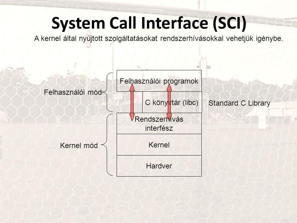 Kernel Rendszerhívás interfész C könyvtár (libc) Felhasználói mód Kernel mód Hardver Felhasználói programok System Call Interface (SCI) A kernel által nyújtott szolgáltatásokat rendszerhívásokkal vehetjük igénybe.