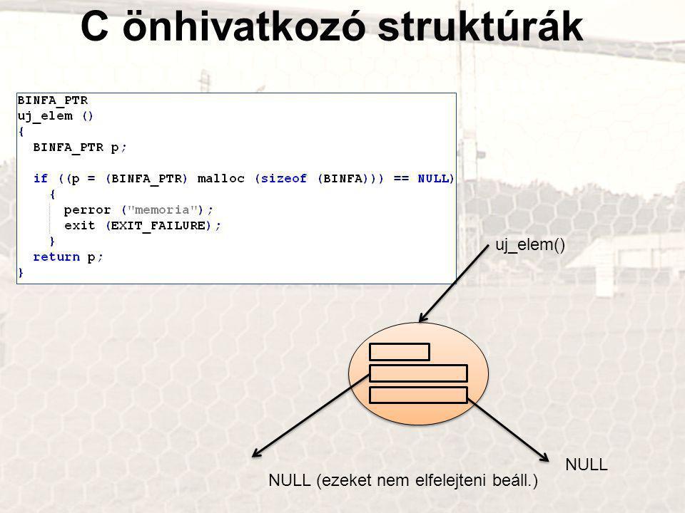 uj_elem() C önhivatkozó struktúrák NULL NULL (ezeket nem elfelejteni beáll.)