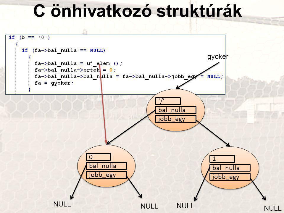 jobb_egy '/' bal_nulla gyoker jobb_egy 0 bal_nulla NULL jobb_egy 1 bal_nulla NULL C önhivatkozó struktúrák
