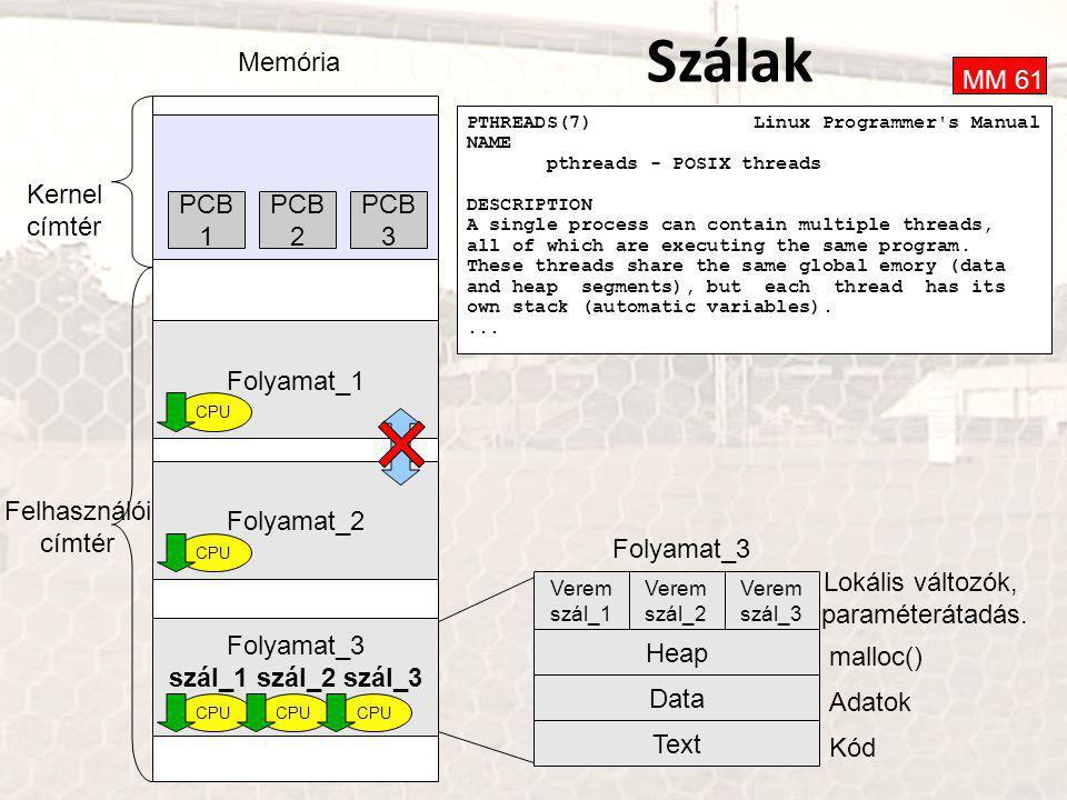 Szálak Memória Folyamat_1 Folyamat_2 Folyamat_3 szál_1 szál_2 szál_3 Verem szál_1 Heap Data Text Lokális változók, paraméterátadás.