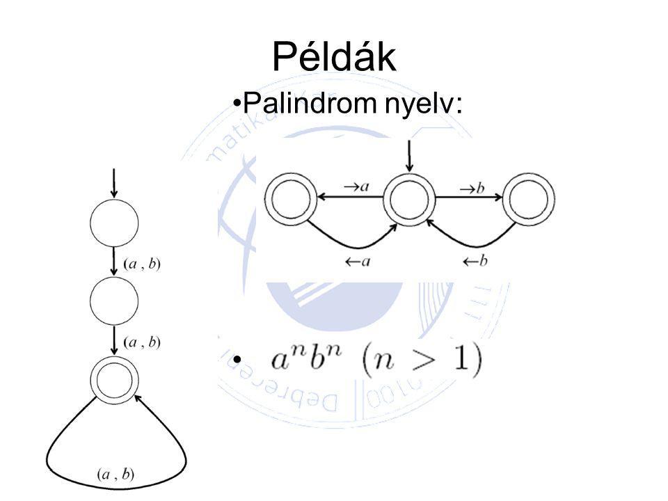 Példák Palindrom nyelv: