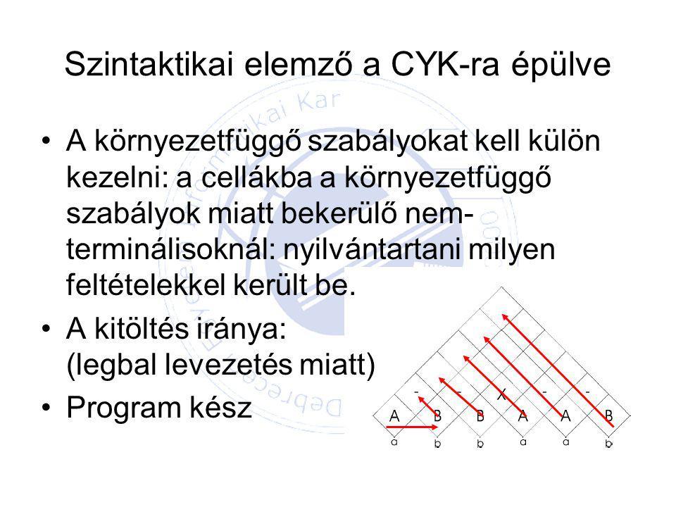 Szintaktikai elemző a CYK-ra épülve A környezetfüggő szabályokat kell külön kezelni: a cellákba a környezetfüggő szabályok miatt bekerülő nem- terminálisoknál: nyilvántartani milyen feltételekkel került be.