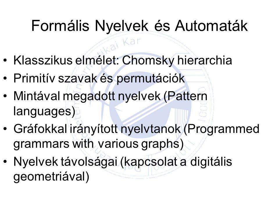 Formális Nyelvek és Automaták Klasszikus elmélet: Chomsky hierarchia Primitív szavak és permutációk Mintával megadott nyelvek (Pattern languages) Gráfokkal irányított nyelvtanok (Programmed grammars with various graphs) Nyelvek távolságai (kapcsolat a digitális geometriával)