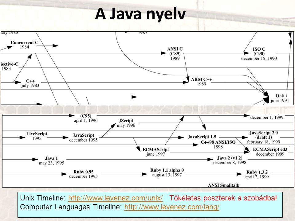 A Java nyelv Unix Timeline: http://www.levenez.com/unix/ Tökéletes poszterek a szobádba!http://www.levenez.com/unix/ Computer Languages Timeline: http