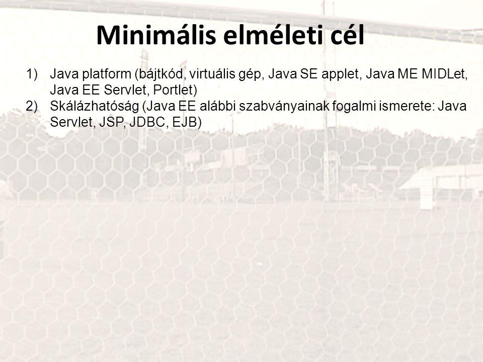 Minimális elméleti cél 1)Java platform (bájtkód, virtuális gép, Java SE applet, Java ME MIDLet, Java EE Servlet, Portlet) 2)Skálázhatóság (Java EE alá