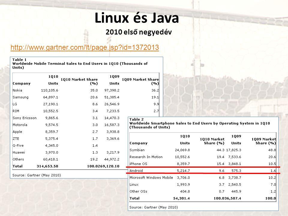 Hatodik Java forrás fájlunk: DocBook6.java: http://www.inf.unideb.hu/~nbatfai/ppmkonyv.html A NetBeans IDE használata – Java SE