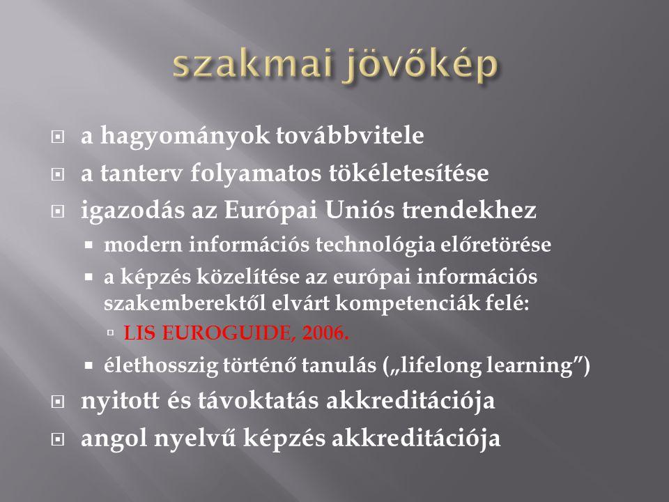  a hagyományok továbbvitele  a tanterv folyamatos tökéletesítése  igazodás az Európai Uniós trendekhez  modern információs technológia előretörése  a képzés közelítése az európai információs szakemberektől elvárt kompetenciák felé:  LIS EUROGUIDE, 2006.