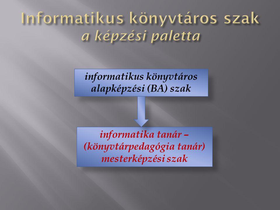informatikus könyvtáros alapképzési (BA) szak informatika tanár – (könyvtárpedagógia tanár) mesterképzési szak