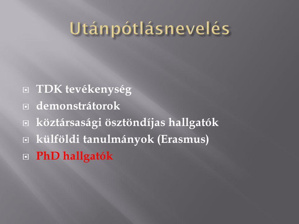  TDK tevékenység  demonstrátorok  köztársasági ösztöndíjas hallgatók  külföldi tanulmányok (Erasmus)  PhD hallgatók