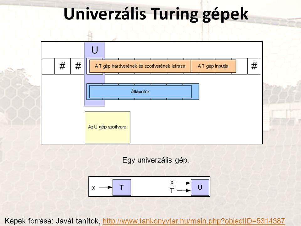 Univerzális Turing gépek Képek forrása: Javát tanítok, http://www.tankonyvtar.hu/main.php?objectID=5314387http://www.tankonyvtar.hu/main.php?objectID=5314387 Egy univerzális gép.