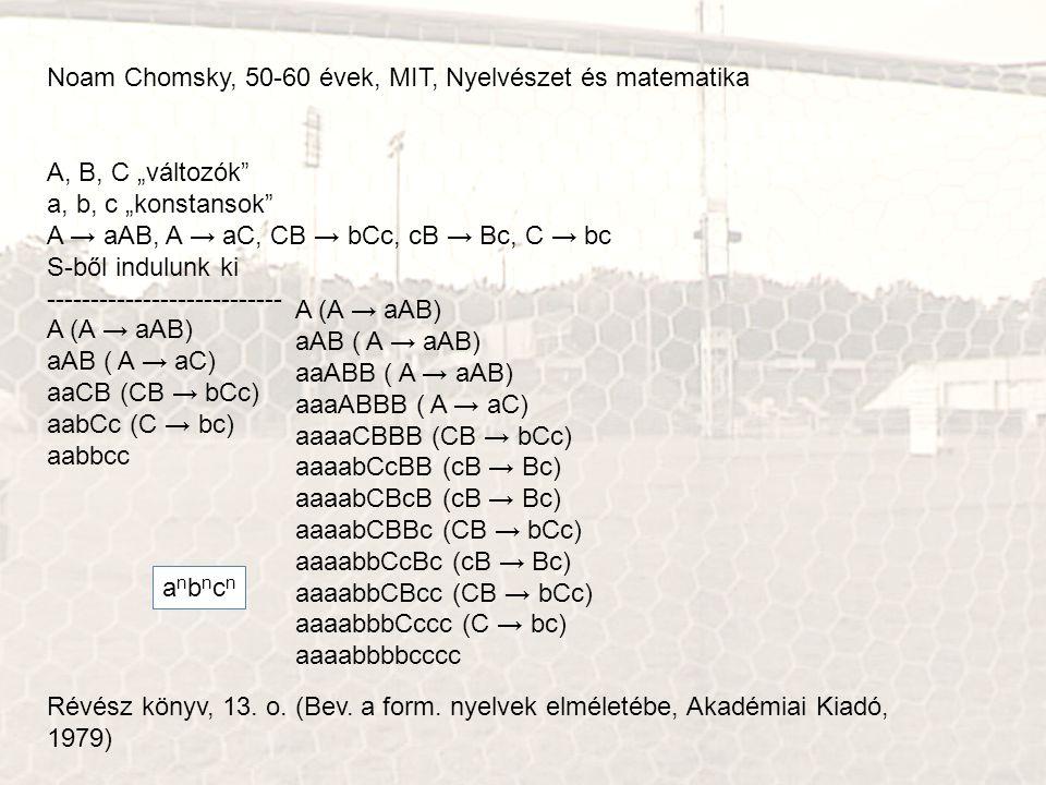 """Noam Chomsky, 50-60 évek, MIT, Nyelvészet és matematika A, B, C """"változók a, b, c """"konstansok A → aAB, A → aC, CB → bCc, cB → Bc, C → bc S-ből indulunk ki --------------------------- A (A → aAB) aAB ( A → aC) aaCB (CB → bCc) aabCc (C → bc) aabbcc Révész könyv, 13."""