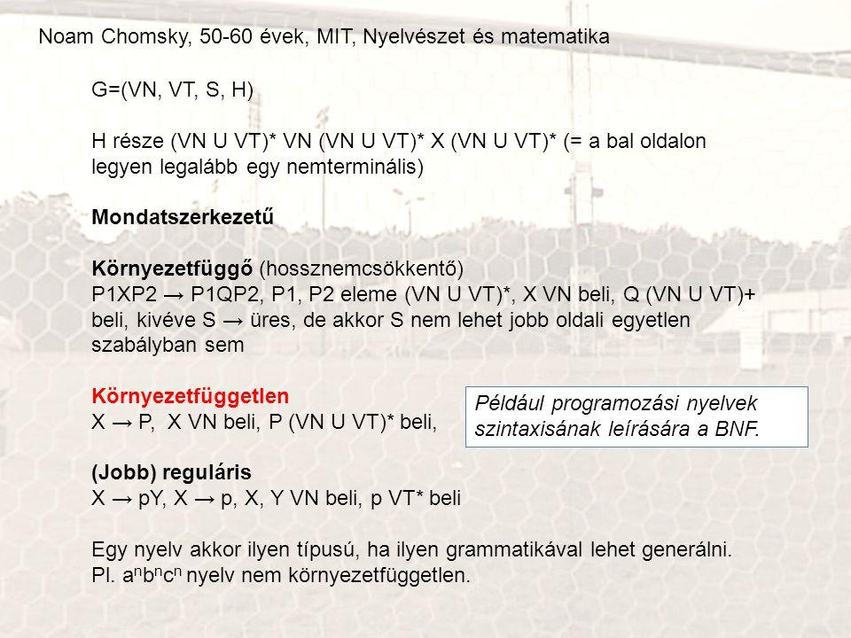 Noam Chomsky, 50-60 évek, MIT, Nyelvészet és matematika G=(VN, VT, S, H) H része (VN U VT)* VN (VN U VT)* X (VN U VT)* (= a bal oldalon legyen legalább egy nemterminális) Mondatszerkezetű Környezetfüggő (hossznemcsökkentő) P1XP2 → P1QP2, P1, P2 eleme (VN U VT)*, X VN beli, Q (VN U VT)+ beli, kivéve S → üres, de akkor S nem lehet jobb oldali egyetlen szabályban sem Környezetfüggetlen X → P, X VN beli, P (VN U VT)* beli, (Jobb) reguláris X → pY, X → p, X, Y VN beli, p VT* beli Egy nyelv akkor ilyen típusú, ha ilyen grammatikával lehet generálni.