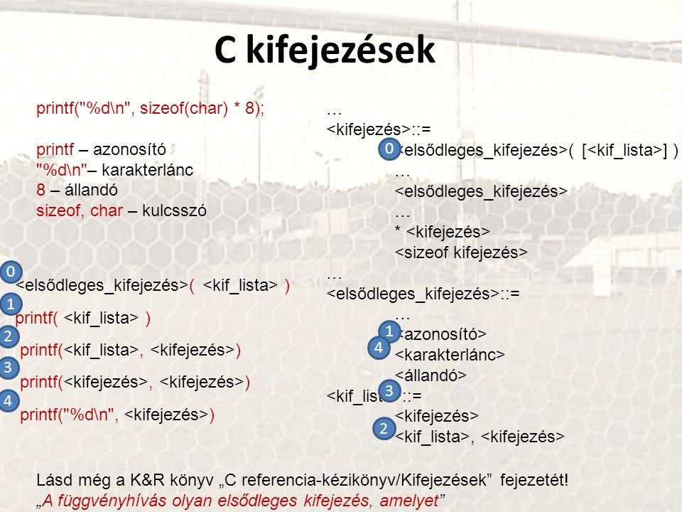 """C kifejezések printf( %d\n , sizeof(char) * 8); printf – azonosító %d\n – karakterlánc 8 – állandó sizeof, char – kulcsszó Lásd még a K&R könyv """"C referencia-kézikönyv/Kifejezések fejezetét."""