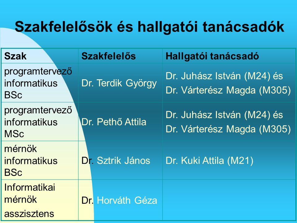 Szakfelelősök és hallgatói tanácsadók SzakSzakfelelősHallgatói tanácsadó programtervező informatikus BSc Dr. Terdik György Dr. Juhász István (M24) és
