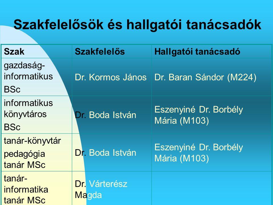 Szakfelelősök és hallgatói tanácsadók SzakSzakfelelősHallgatói tanácsadó gazdaság- informatikus BSc Dr. Kormos JánosDr. Baran Sándor (M224) informatik