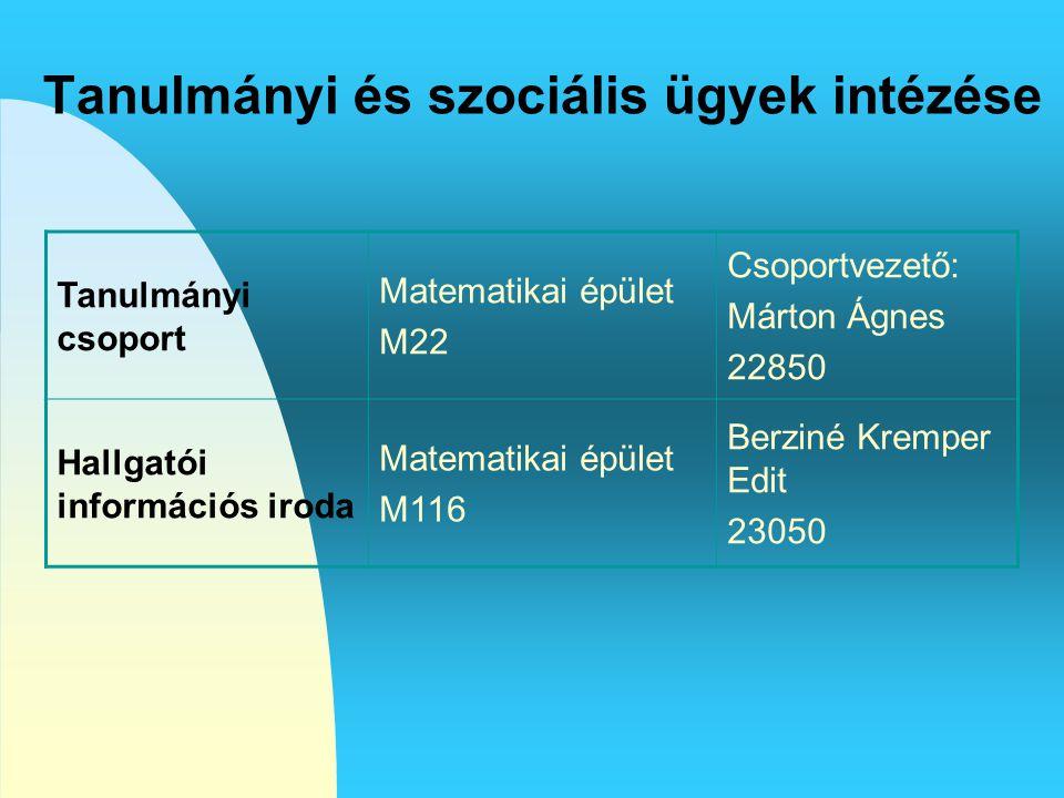 Tanulmányi és szociális ügyek intézése Tanulmányi csoport Matematikai épület M22 Csoportvezető: Márton Ágnes 22850 Hallgatói információs iroda Matemat