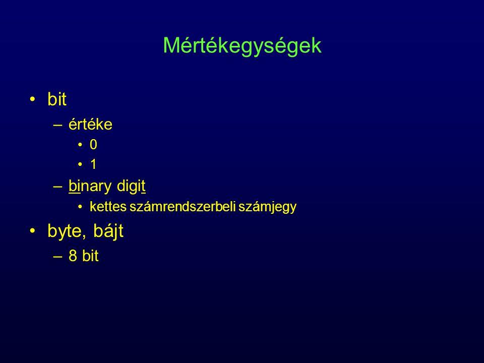 Mértékegységek bit –értéke 0 1 –binary digit kettes számrendszerbeli számjegy byte, bájt –8 bit