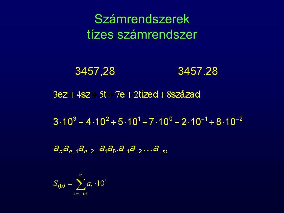 Számrendszerek tízes számrendszer 3457,283457.28