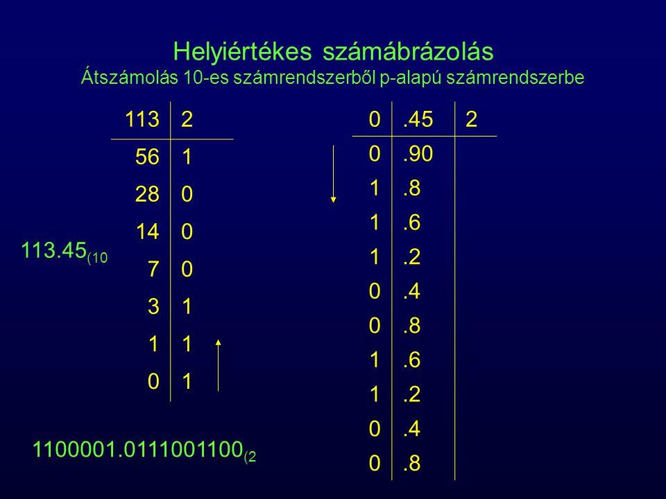 Helyiértékes számábrázolás Átszámolás 10-es számrendszerből p-alapú számrendszerbe 1132 561 280 140 70 31 11 01 0.452 0.90 1.8 1.6 1.2 0.4 0.8 1.6 1.2