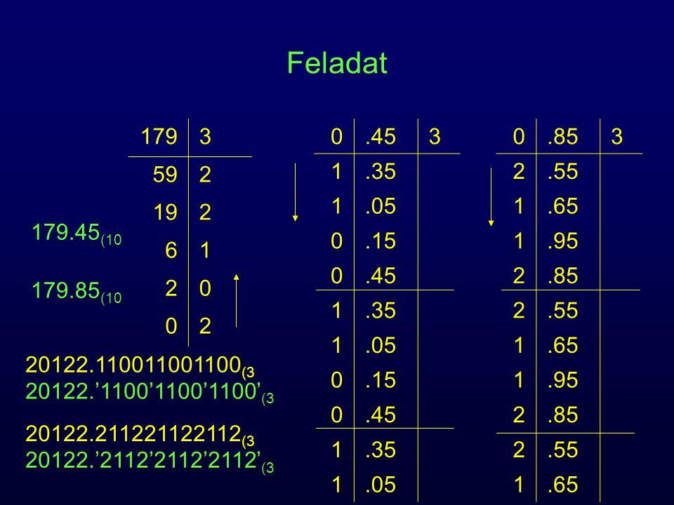 Feladat 1793 592 192 61 20 02 0.453 1.35 1.05 0.15 0.45 1.35 1.05 0.15 0.45 1.35 1.05 20122.'1100'1100'1100' (3 0.853 2.55 1.65 1.95 2.85 2.55 1.65 1.