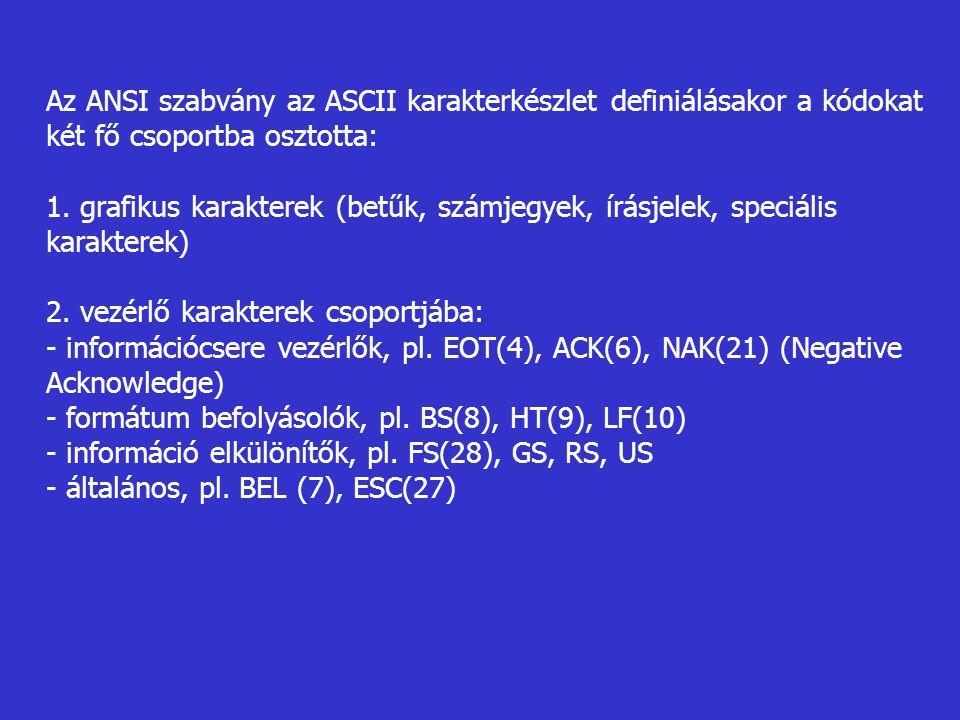 Az ANSI szabvány az ASCII karakterkészlet definiálásakor a kódokat két fő csoportba osztotta: 1. grafikus karakterek (betűk, számjegyek, írásjelek, sp