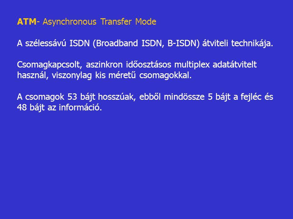 ATM- Asynchronous Transfer Mode A szélessávú ISDN (Broadband ISDN, B-ISDN) átviteli technikája. Csomagkapcsolt, aszinkron időosztásos multiplex adatát