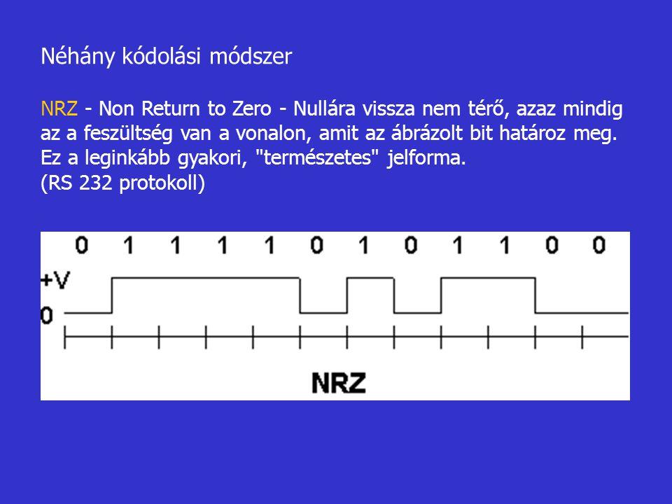 Néhány kódolási módszer NRZ - Non Return to Zero - Nullára vissza nem térő, azaz mindig az a feszültség van a vonalon, amit az ábrázolt bit határoz me