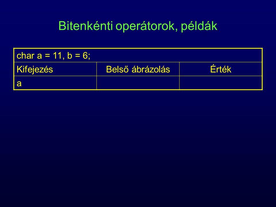 Bitenkénti operátorok, példák char a = 11, b = 6; KifejezésBelső ábrázolásÉrték a