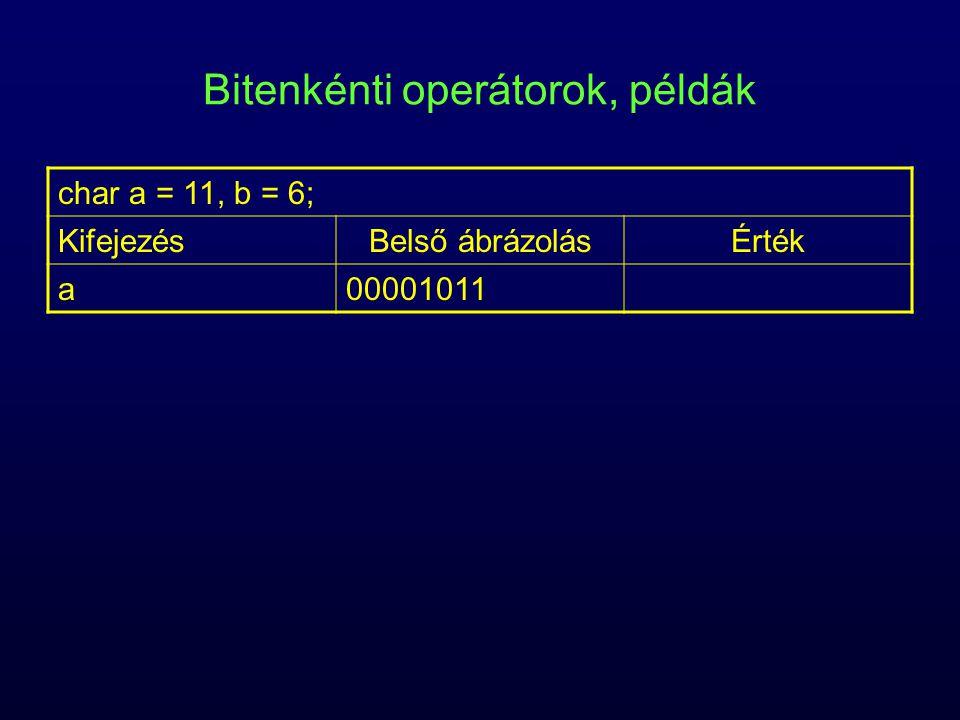 Bitenkénti operátorok, példák char a = 11, b = 6; KifejezésBelső ábrázolásÉrték a00001011