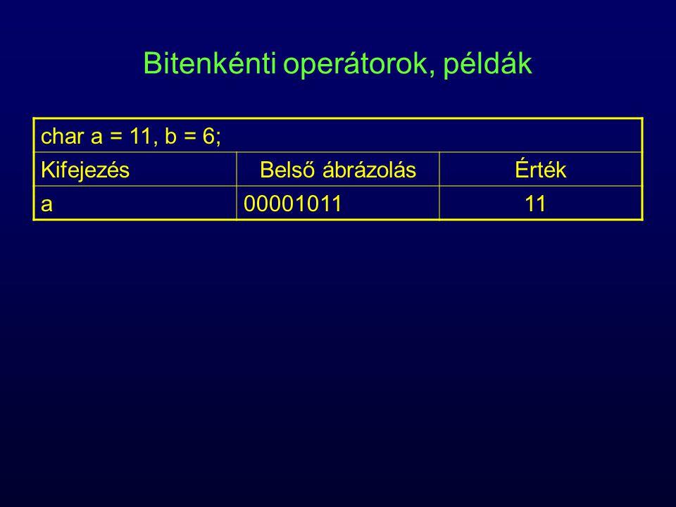 Bitenkénti operátorok, példák char a = 11, b = 6; KifejezésBelső ábrázolásÉrték a0000101111