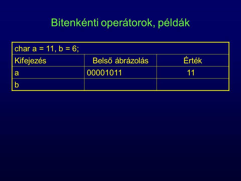 Bitenkénti operátorok, példák char a = 11, b = 6; KifejezésBelső ábrázolásÉrték a0000101111 b