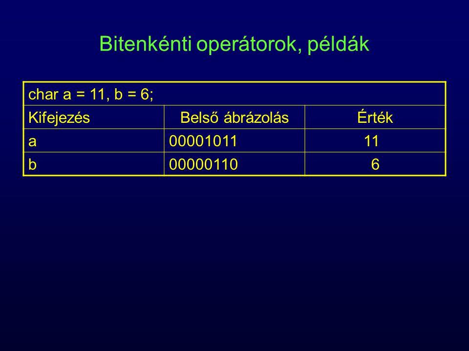 Bitenkénti operátorok, példák char a = 11, b = 6; KifejezésBelső ábrázolásÉrték a0000101111 b000001106