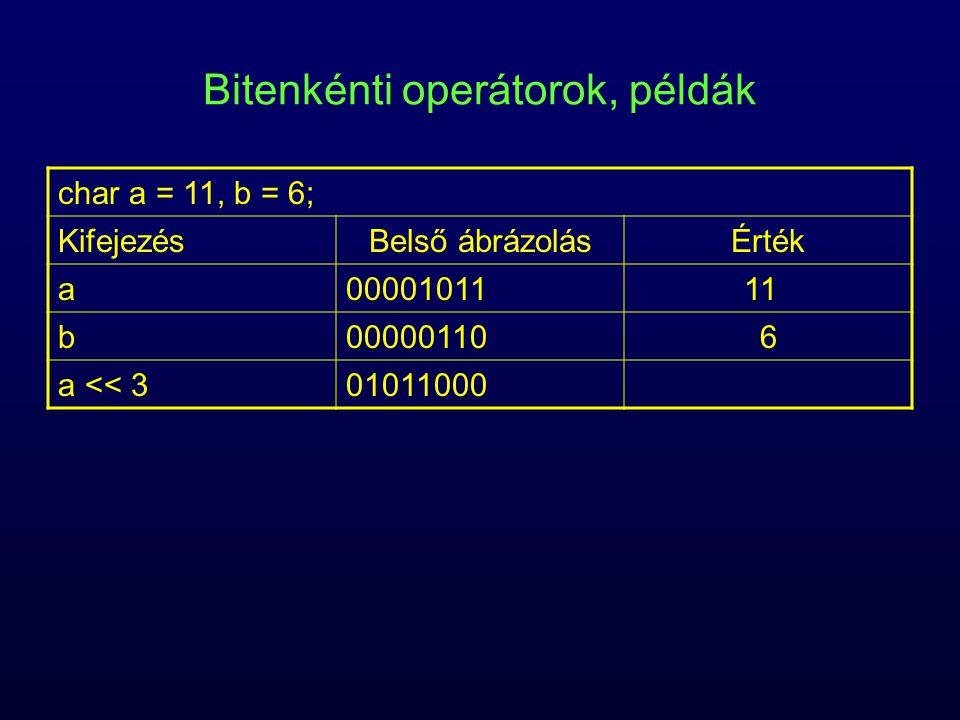Bitenkénti operátorok, példák char a = 11, b = 6; KifejezésBelső ábrázolásÉrték a0000101111 b000001106 a << 301011000