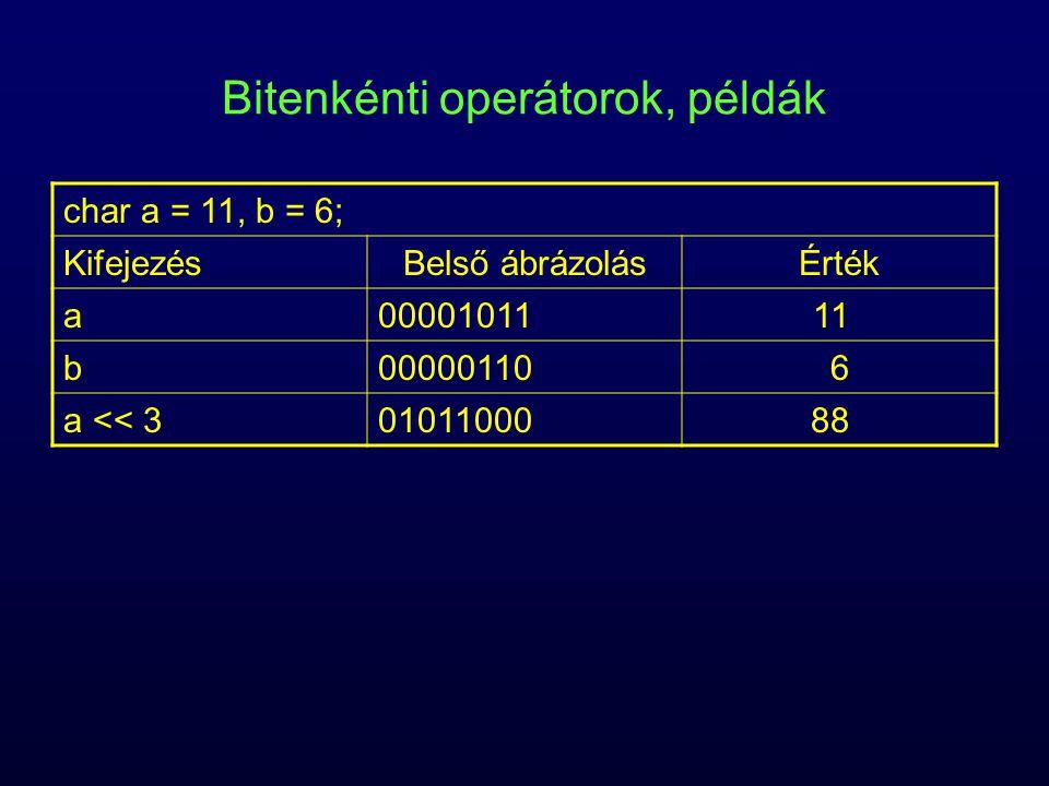 Bitenkénti operátorok, példák char a = 11, b = 6; KifejezésBelső ábrázolásÉrték a0000101111 b000001106 a << 30101100088