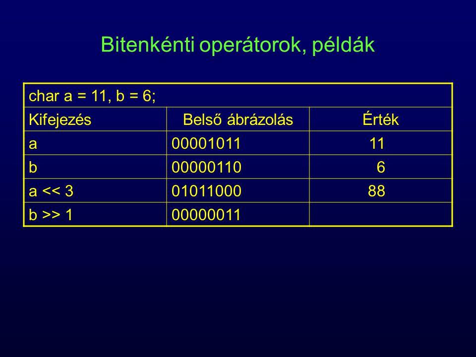 Bitenkénti operátorok, példák char a = 11, b = 6; KifejezésBelső ábrázolásÉrték a0000101111 b000001106 a << 30101100088 b >> 100000011