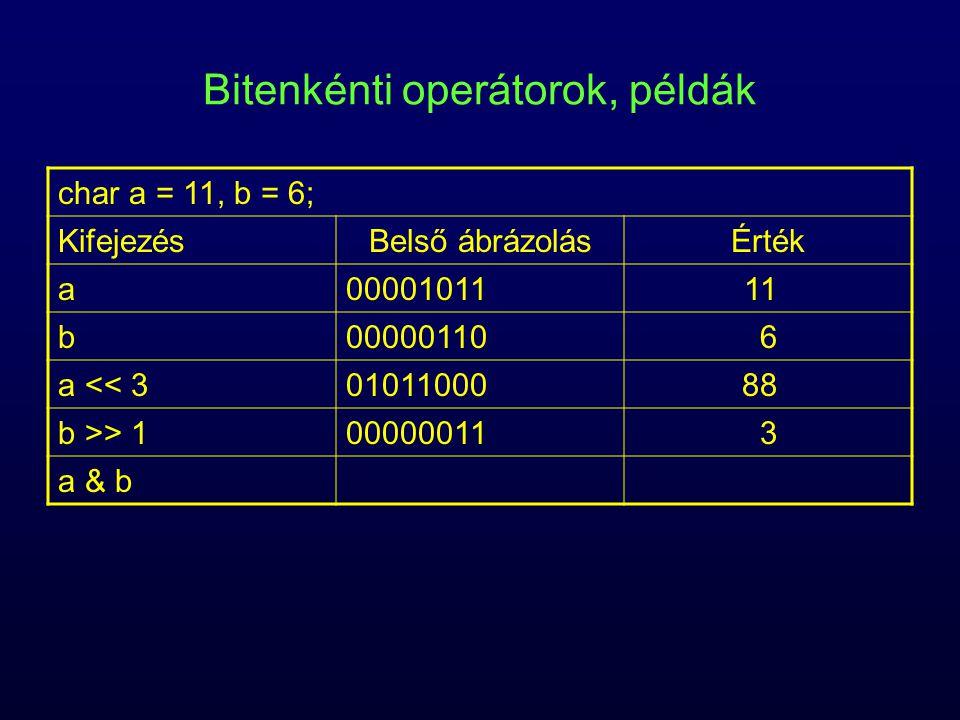 Bitenkénti operátorok, példák char a = 11, b = 6; KifejezésBelső ábrázolásÉrték a0000101111 b000001106 a << 30101100088 b >> 1000000113 a & b