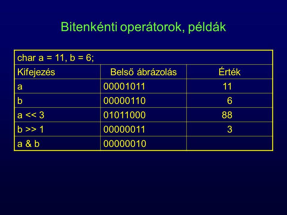Bitenkénti operátorok, példák char a = 11, b = 6; KifejezésBelső ábrázolásÉrték a0000101111 b000001106 a << 30101100088 b >> 1000000113 a & b00000010