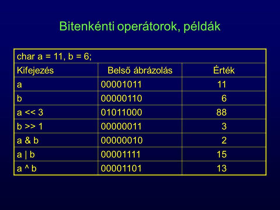Bitenkénti operátorok, példák char a = 11, b = 6; KifejezésBelső ábrázolásÉrték a0000101111 b000001106 a << 30101100088 b >> 1000000113 a & b000000102
