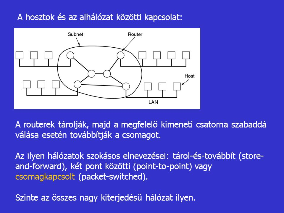 A hosztok és az alhálózat közötti kapcsolat: A routerek tárolják, majd a megfelelő kimeneti csatorna szabaddá válása esetén továbbítják a csomagot. Az