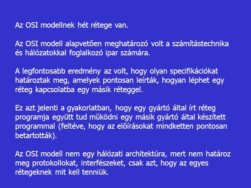 Az OSI modellnek hét rétege van. Az OSI modell alapvetően meghatározó volt a számítástechnika és hálózatokkal foglalkozó ipar számára. A legfontosabb