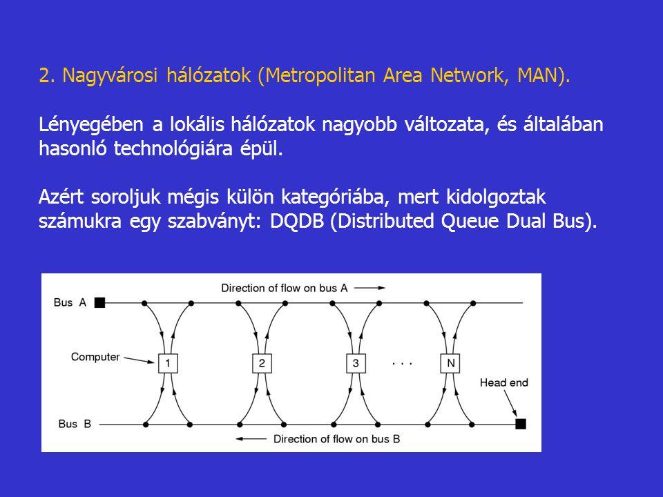 2. Nagyvárosi hálózatok (Metropolitan Area Network, MAN). Lényegében a lokális hálózatok nagyobb változata, és általában hasonló technológiára épül. A