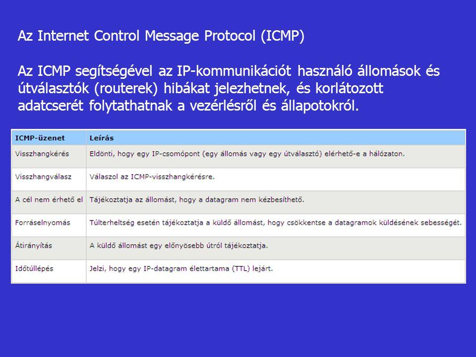 Az Internet Control Message Protocol (ICMP) Az ICMP segítségével az IP-kommunikációt használó állomások és útválasztók (routerek) hibákat jelezhetnek,