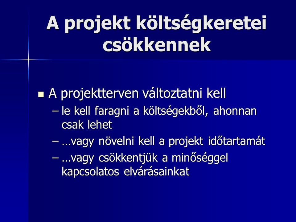 A projekt költségkeretei csökkennek A projektterven változtatni kell A projektterven változtatni kell –le kell faragni a költségekből, ahonnan csak le