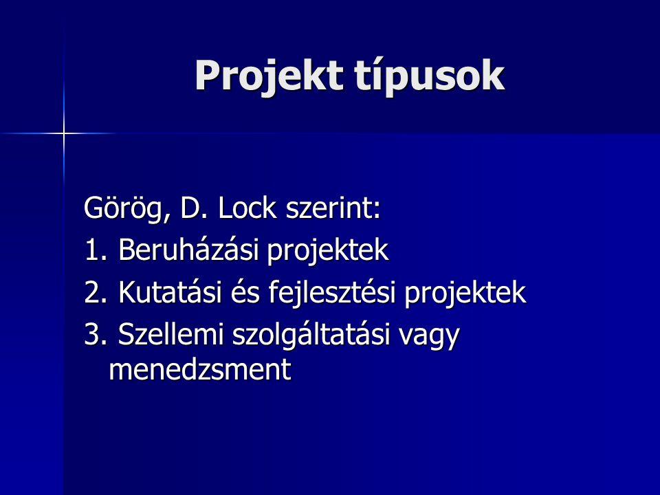 Projekt típusok Görög, D. Lock szerint: 1. Beruházási projektek 2. Kutatási és fejlesztési projektek 3. Szellemi szolgáltatási vagy menedzsment