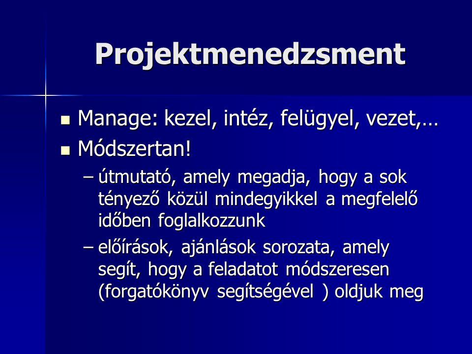 Projektmenedzsment Manage: kezel, intéz, felügyel, vezet,… Manage: kezel, intéz, felügyel, vezet,… Módszertan! Módszertan! –útmutató, amely megadja, h